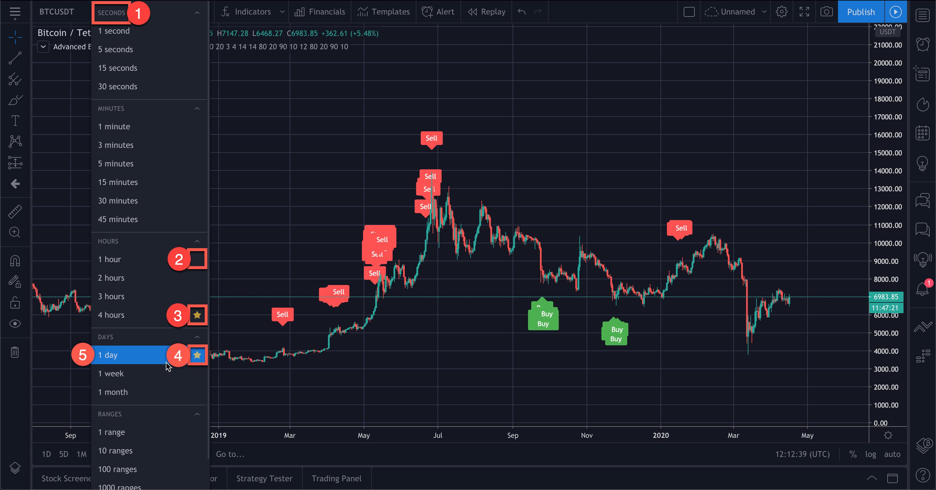TradingView - Add Indicator - Step3